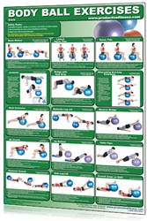 "Fitness Posters Laminated; 24"" x 36"""